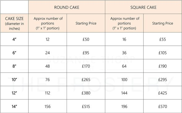 The Frostery Wedding Cake starting prices